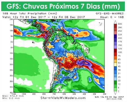 Clima AGR