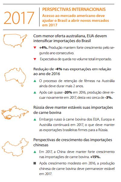 Perspectivas internacionais para o mercado de carnes 2017 - Rabobank
