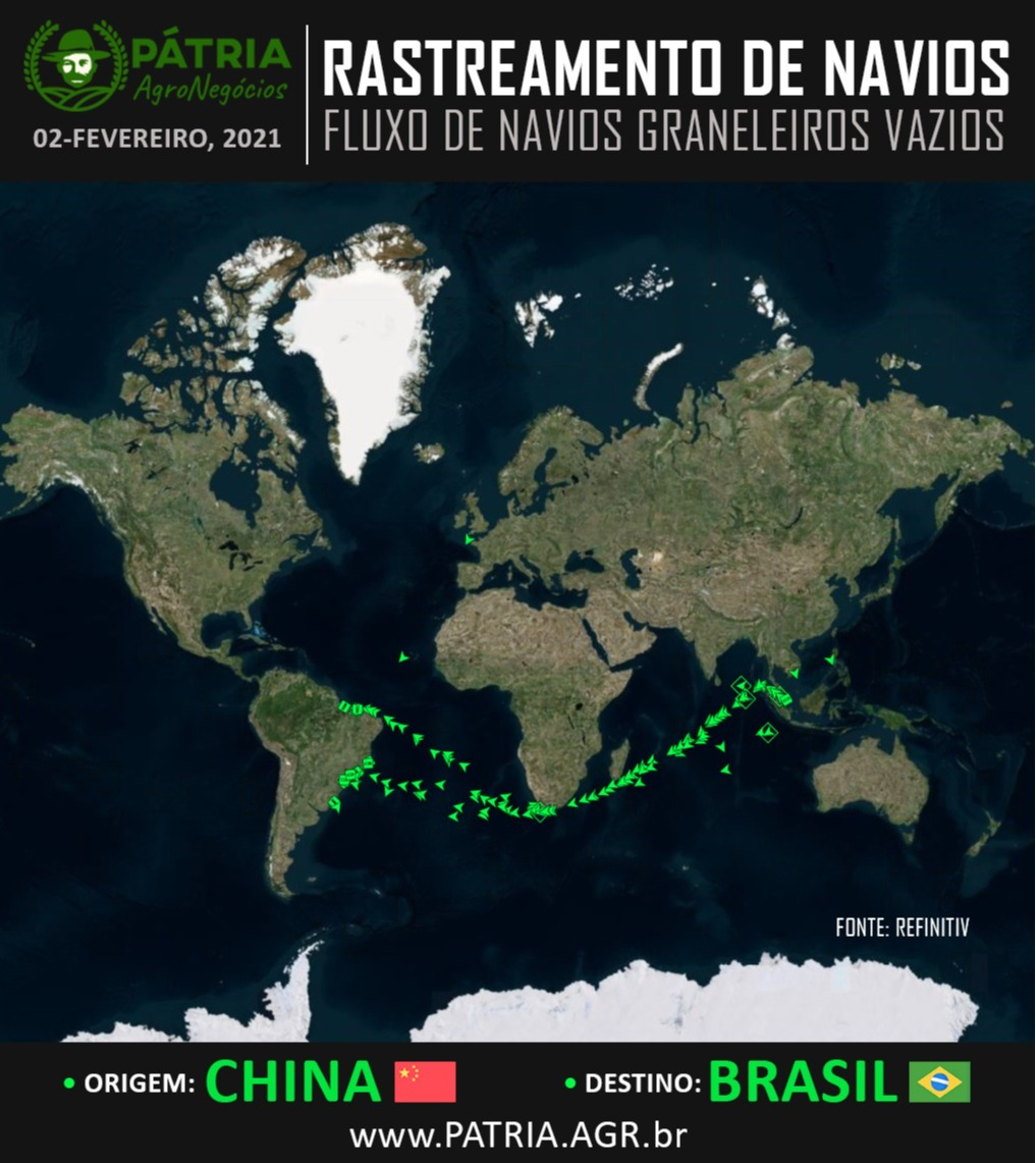 Navios vazios saindo da China para o Brasil - Fonte: Pátria Agronegócios