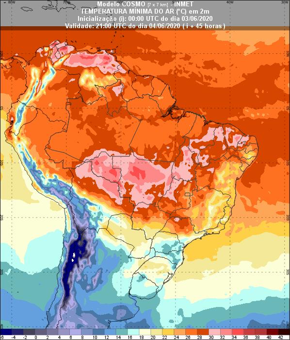 Temperaturas - Inmet - 0306