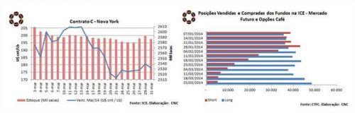 CNC - Imagem 1