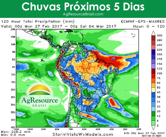 Mapa clima AGR de segunda-feira (27) fevereiro
