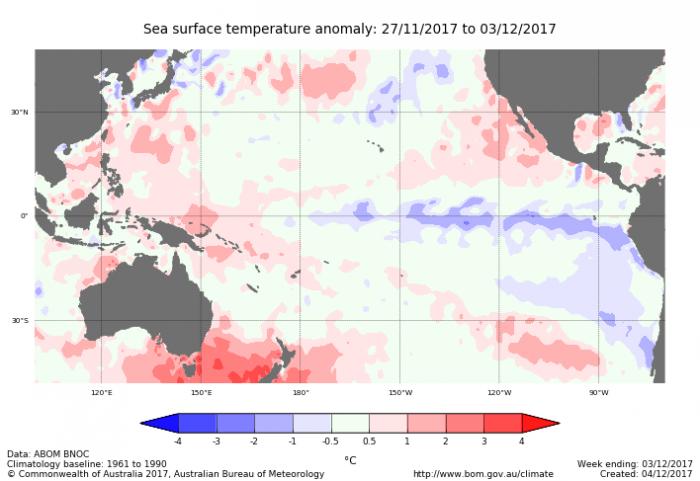Anomalias semanais de temperatura no Pacífico tropical - Foto: BOM